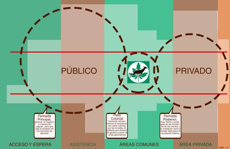 1-01 Diagrama de Desarrollo Conceptual
