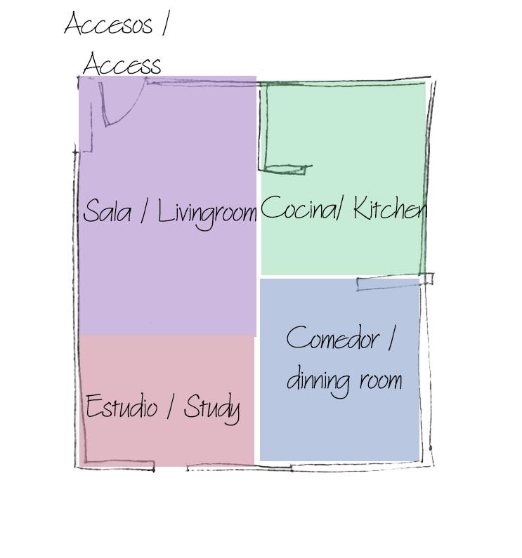 Analisis de la forma 1.jpg